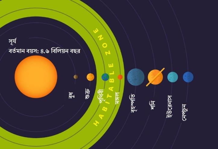 habitable_Zone-1