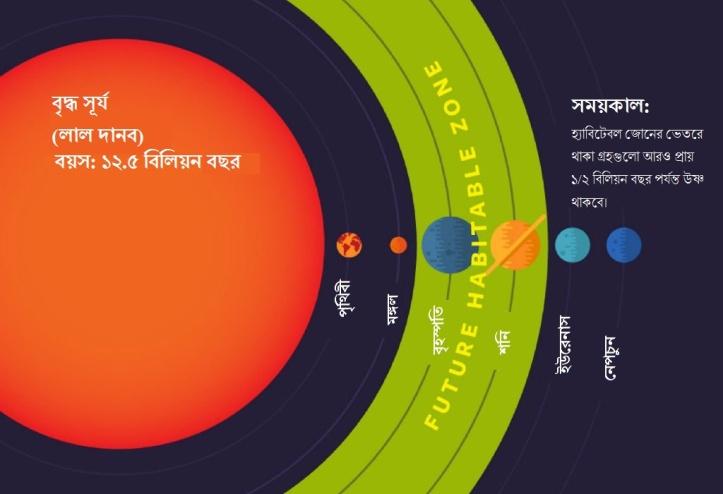 habitable_Zone-2